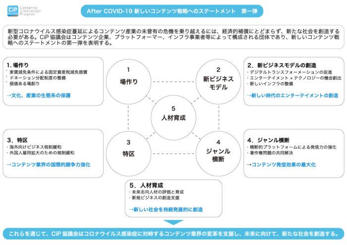 説明: Macintosh HD:Users:JasmineHIMECO:Dropbox:CiP:CiPコロナステイトメント:main_アートボード 1.png